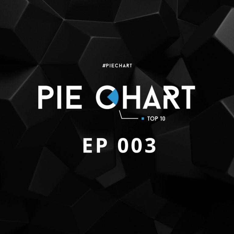 #PIECHART EP 003:  MISTAKAY, DIMS, FABZ & DAMI